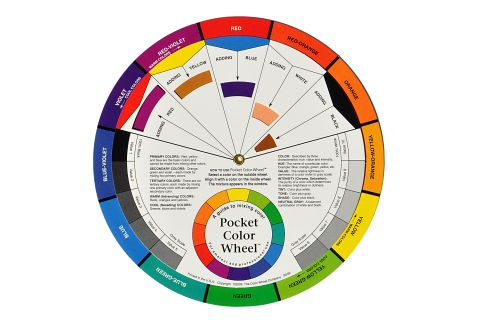 Photo of a colour wheel